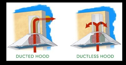 Kitchen Chimney Ductless