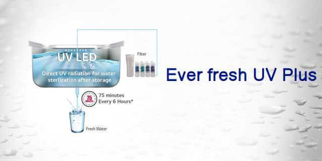 Everfresh uv plus in water purifier