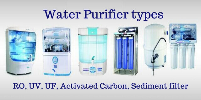 What are the water purifier types their working for All types of water